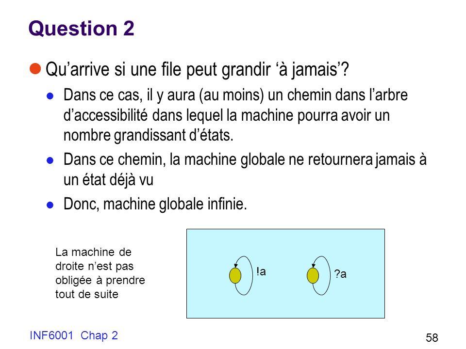 INF6001 Chap 2 58 Question 2 Quarrive si une file peut grandir à jamais? Dans ce cas, il y aura (au moins) un chemin dans larbre daccessibilité dans l