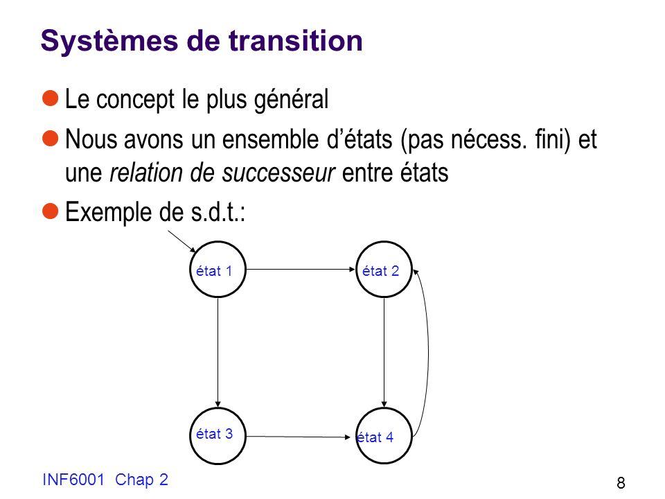 INF6001 Chap 2 8 Systèmes de transition Le concept le plus général Nous avons un ensemble détats (pas nécess. fini) et une relation de successeur entr