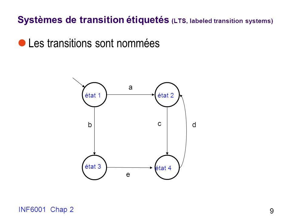 INF6001 Chap 2 9 Systèmes de transition étiquetés (LTS, labeled transition systems) Les transitions sont nommées état 1 état 2 état 3 état 4 a b c d e