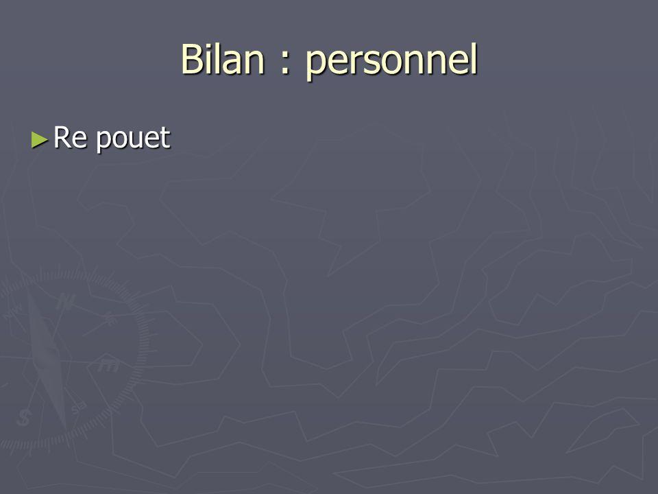 Bilan : personnel Re pouet Re pouet