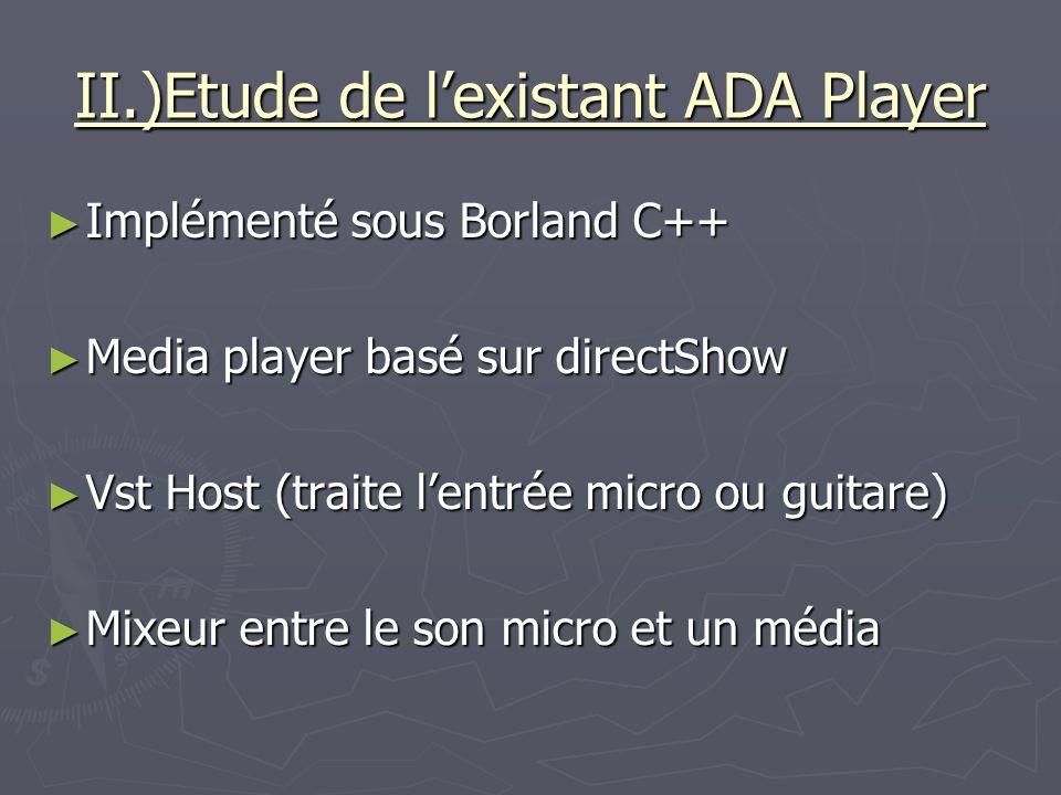 II.)Etude de lexistant ADA Player Implémenté sous Borland C++ Implémenté sous Borland C++ Media player basé sur directShow Media player basé sur direc