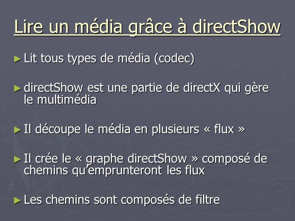 Lire un média grâce à directShow Lit tous types de média (codec) Lit tous types de média (codec) directShow est une partie de directX qui gère le mult
