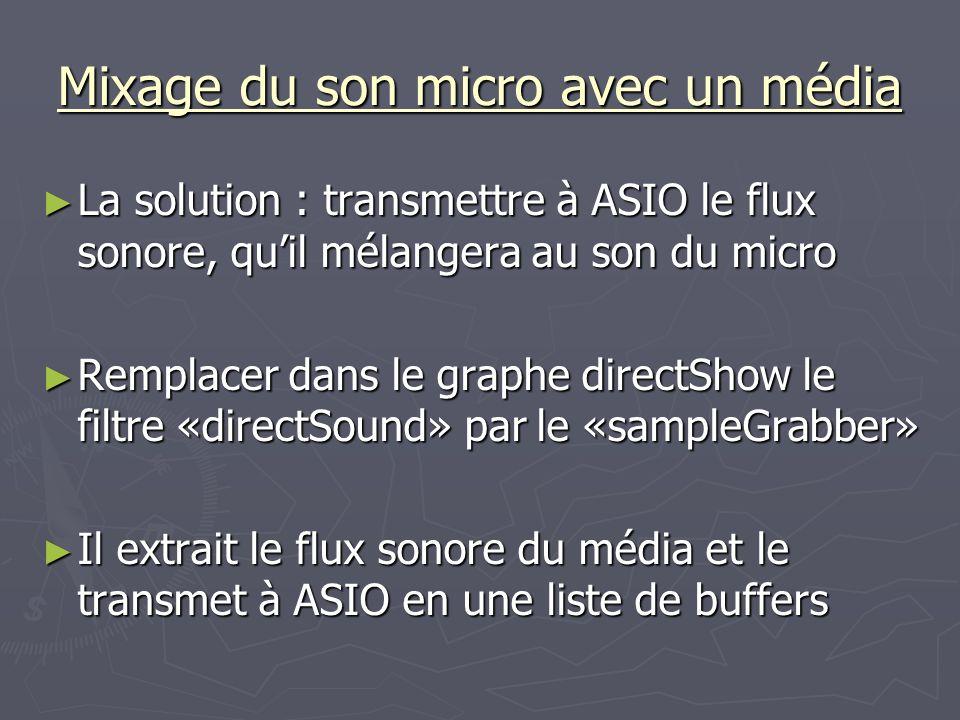 Mixage du son micro avec un média La solution : transmettre à ASIO le flux sonore, quil mélangera au son du micro La solution : transmettre à ASIO le