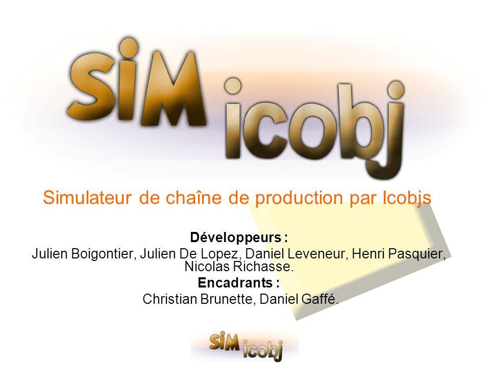 Simulateur de chaîne de production par Icobjs Développeurs : Julien Boigontier, Julien De Lopez, Daniel Leveneur, Henri Pasquier, Nicolas Richasse. En
