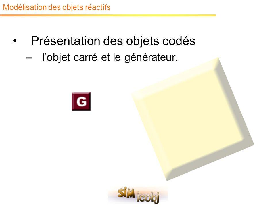 Modélisation des objets réactifs Présentation des objets codés –lobjet carré et le générateur.