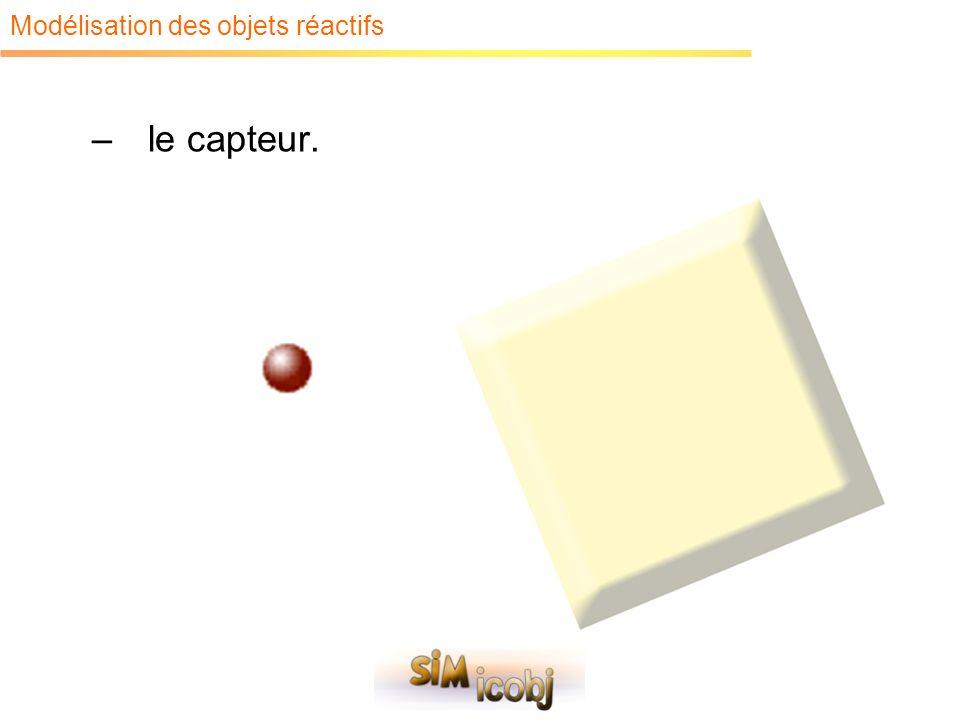 Modélisation des objets réactifs –le capteur.