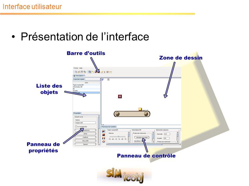 Interface utilisateur Présentation de linterface