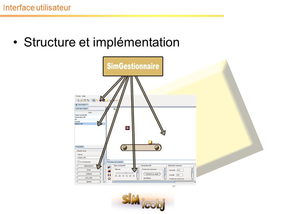 Interface utilisateur Structure et implémentation
