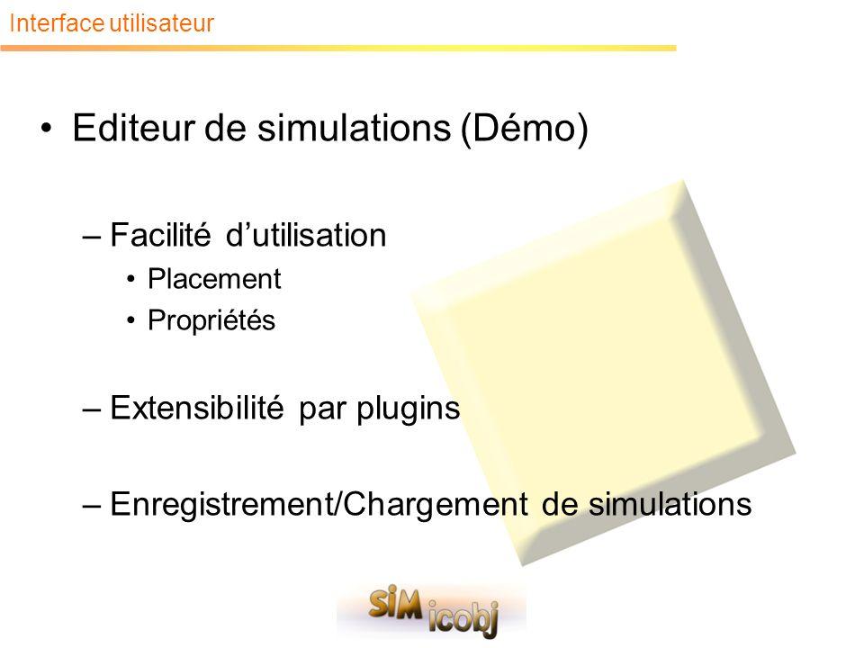 Interface utilisateur Editeur de simulations (Démo) –Facilité dutilisation Placement Propriétés –Extensibilité par plugins –Enregistrement/Chargement