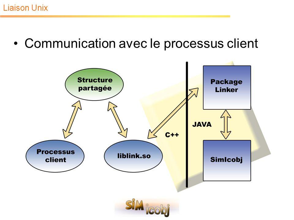 Liaison Unix Communication avec le processus client