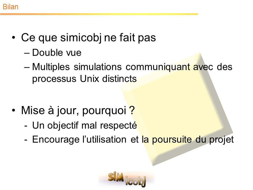 Ce que simicobj ne fait pas –Double vue –Multiples simulations communiquant avec des processus Unix distincts Mise à jour, pourquoi ? -Un objectif mal