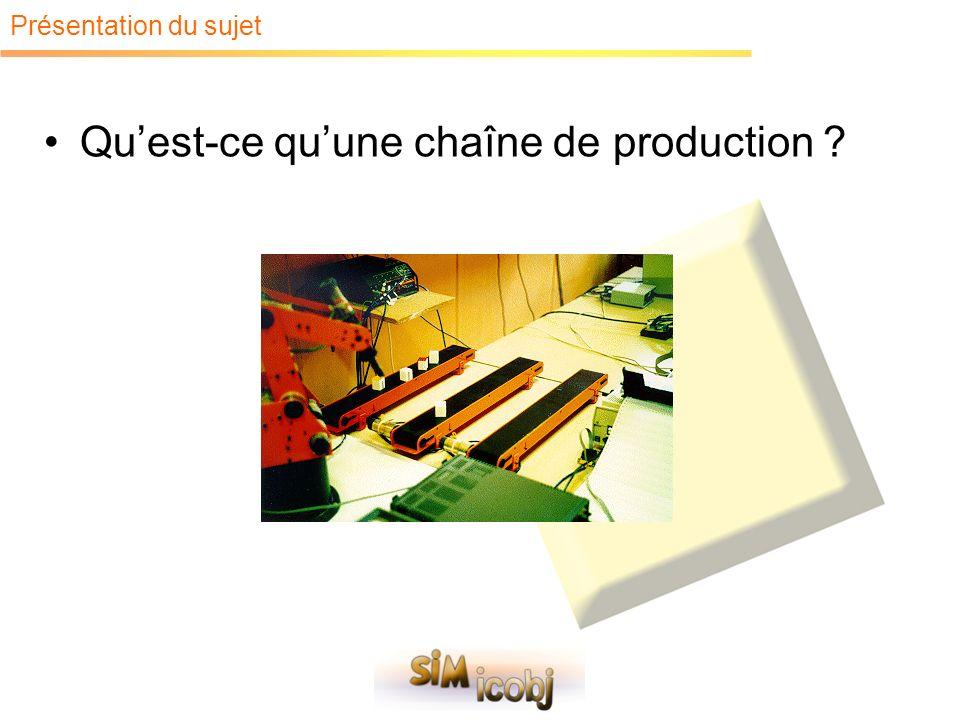 Présentation du sujet Quest-ce quune chaîne de production ?