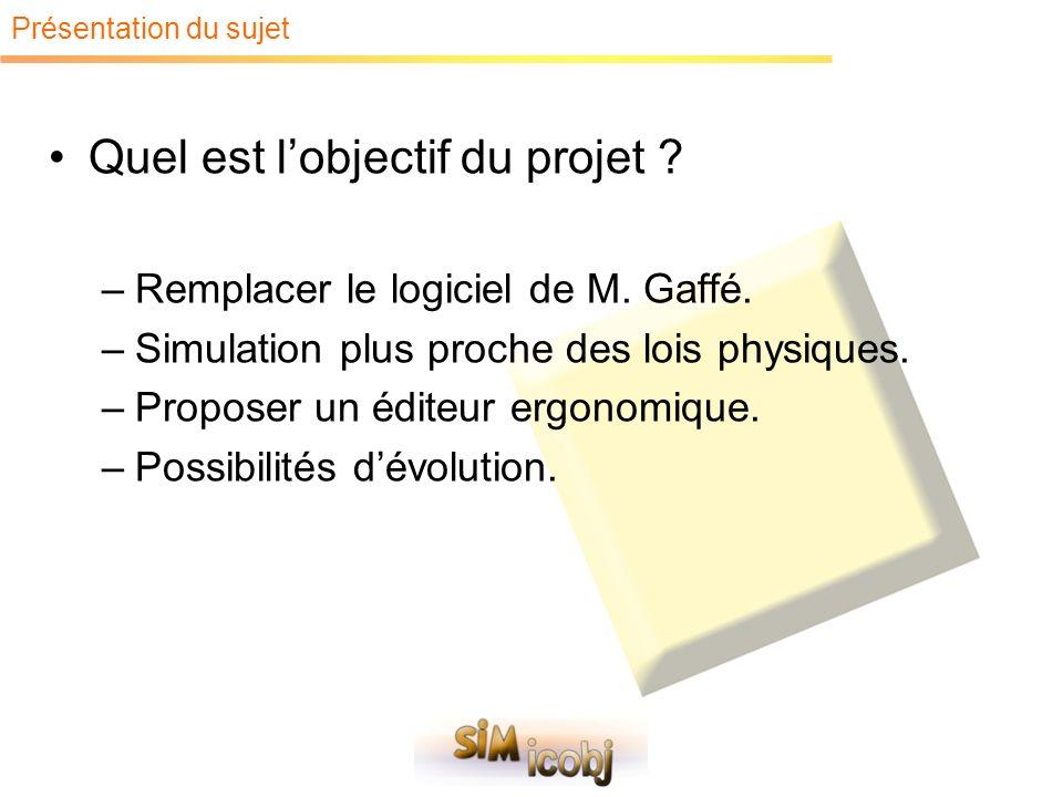 Présentation du sujet Quel est lobjectif du projet ? –Remplacer le logiciel de M. Gaffé. –Simulation plus proche des lois physiques. –Proposer un édit
