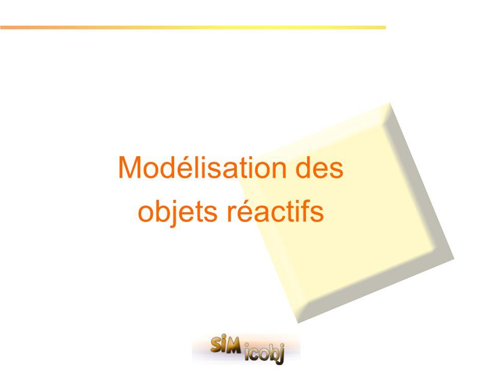 Modélisation des objets réactifs