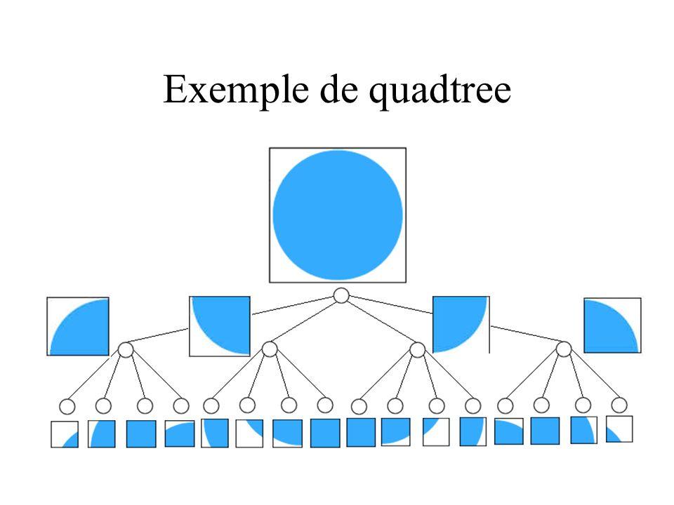 Comparaison grille/quadtree Intérêt : on teste dabord si les grands carrés sont visibles.