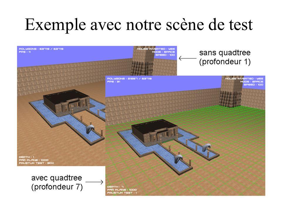 Conclusion sur les quadtrees Surtout adapté à des scènes plates (les polygones sont posés sur un plan).