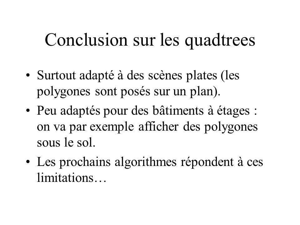 Conclusion sur les quadtrees Surtout adapté à des scènes plates (les polygones sont posés sur un plan). Peu adaptés pour des bâtiments à étages : on v