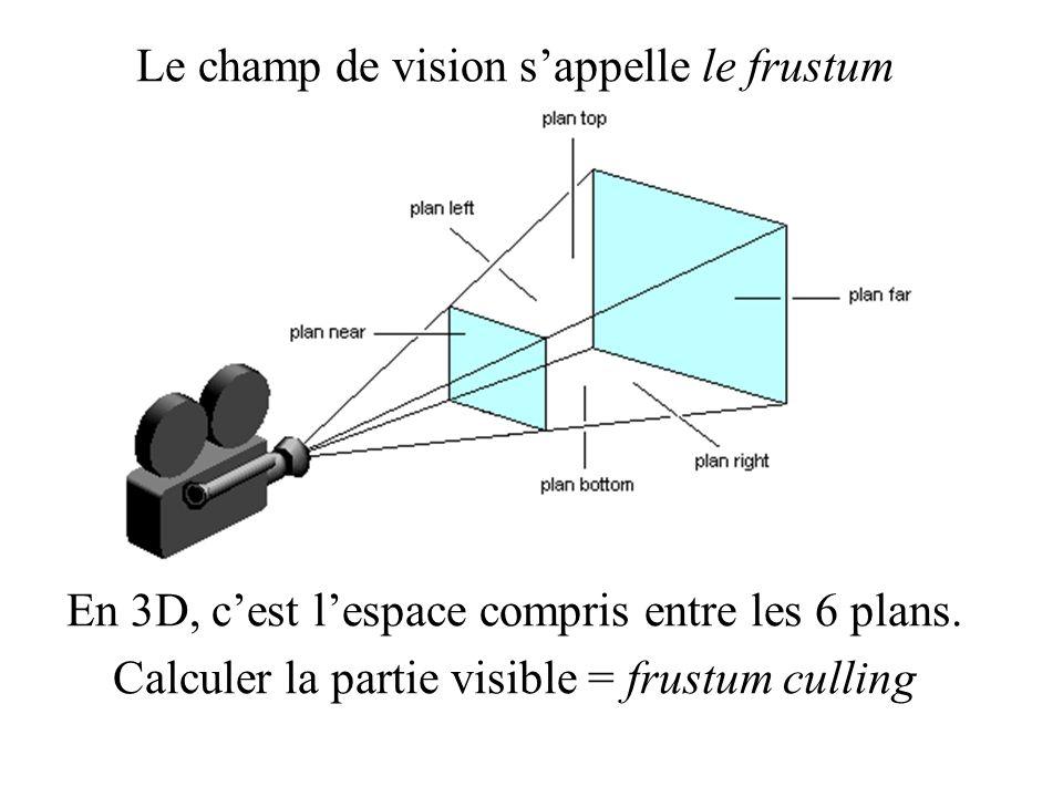 Le champ de vision sappelle le frustum En 3D, cest lespace compris entre les 6 plans. Calculer la partie visible = frustum culling