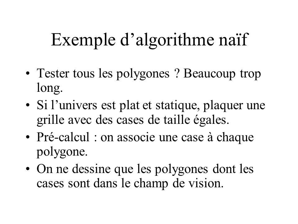 Exemple dalgorithme naïf Tester tous les polygones ? Beaucoup trop long. Si lunivers est plat et statique, plaquer une grille avec des cases de taille