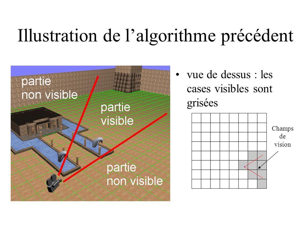 Illustration de lalgorithme précédent vue de dessus : les cases visibles sont grisées Champs de vision