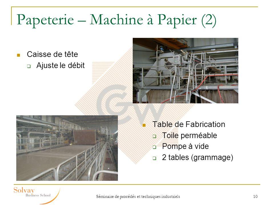 Séminaire de procédés et techniques industriels 10 Papeterie – Machine à Papier (2) Caisse de tête Ajuste le débit Table de Fabrication Toile perméabl