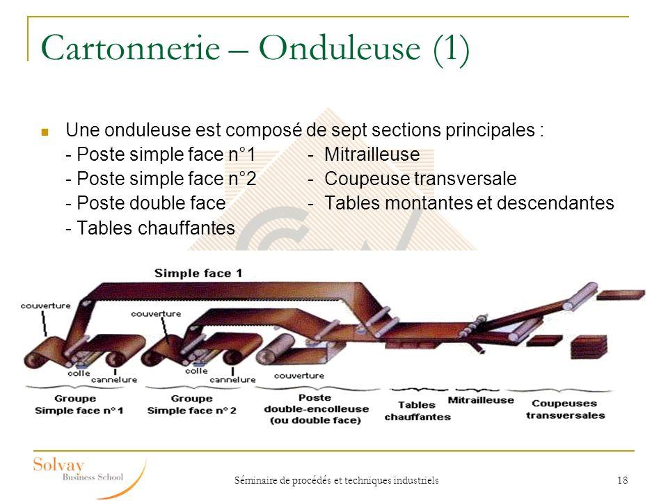 Séminaire de procédés et techniques industriels 18 Cartonnerie – Onduleuse (1) Une onduleuse est composé de sept sections principales : - Poste simple