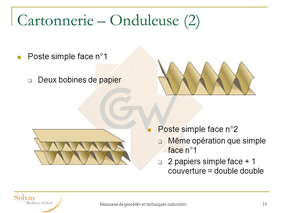 Séminaire de procédés et techniques industriels 19 Cartonnerie – Onduleuse (2) Poste simple face n°1 Deux bobines de papier Poste simple face n°2 Même