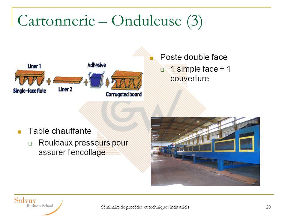 Séminaire de procédés et techniques industriels 20 Cartonnerie – Onduleuse (3) Poste double face 1 simple face + 1 couverture Table chauffante Rouleau