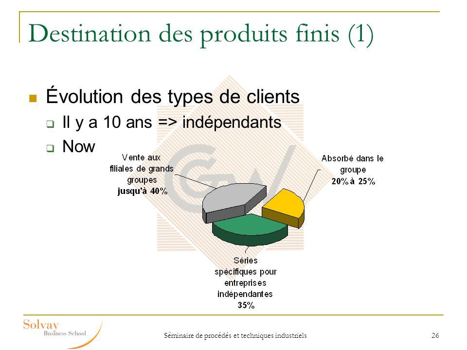 Séminaire de procédés et techniques industriels 26 Destination des produits finis (1) Évolution des types de clients Il y a 10 ans => indépendants Now