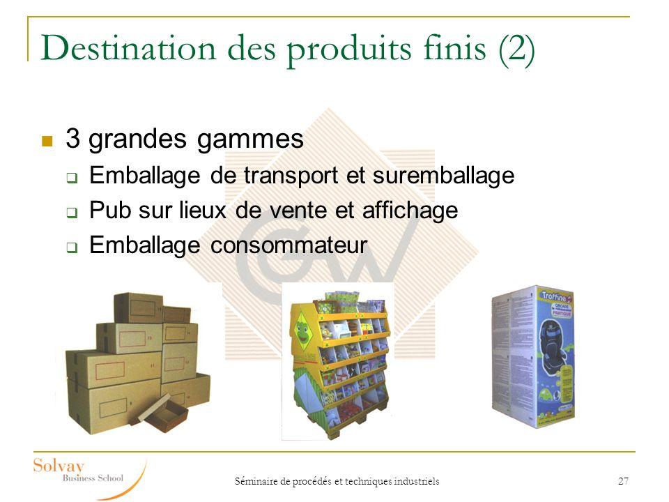Séminaire de procédés et techniques industriels 27 Destination des produits finis (2) 3 grandes gammes Emballage de transport et suremballage Pub sur