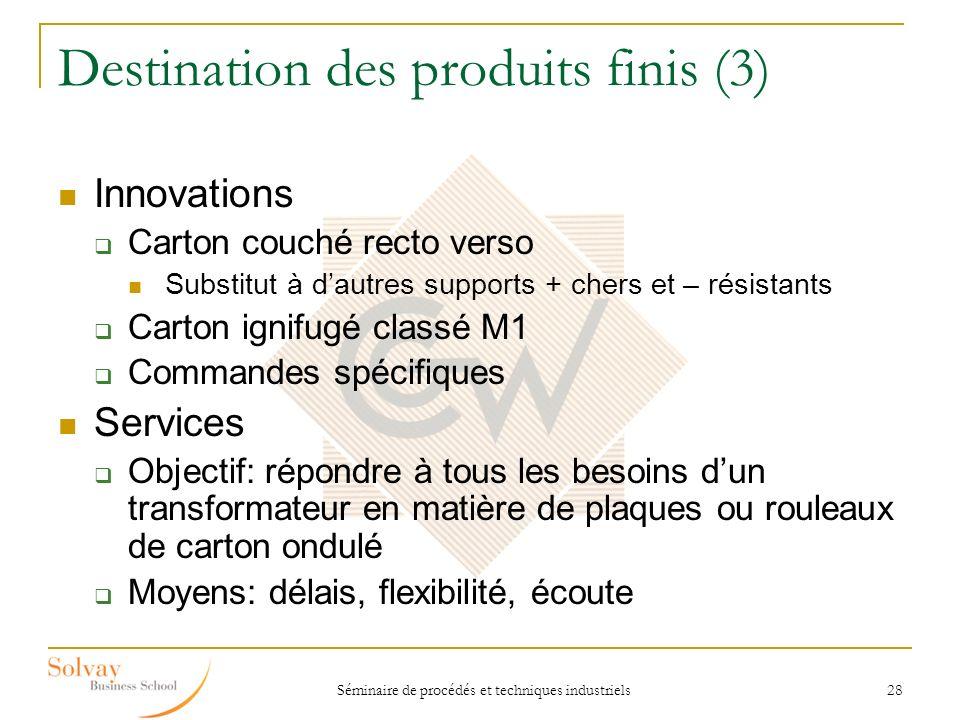 Séminaire de procédés et techniques industriels 28 Destination des produits finis (3) Innovations Carton couché recto verso Substitut à dautres suppor