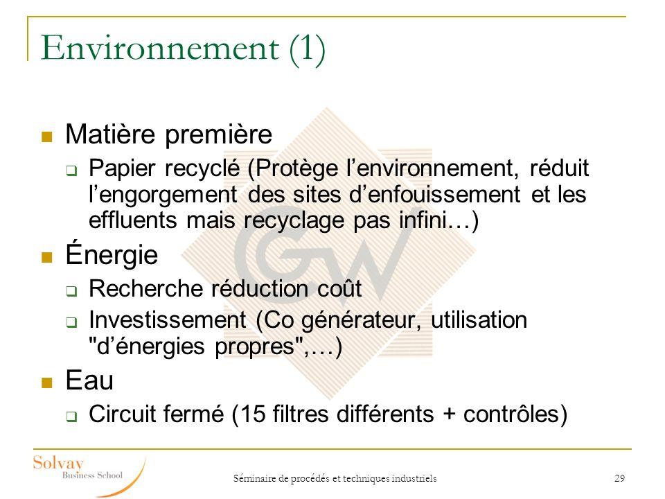 Séminaire de procédés et techniques industriels 29 Environnement (1) Matière première Papier recyclé (Protège lenvironnement, réduit lengorgement des