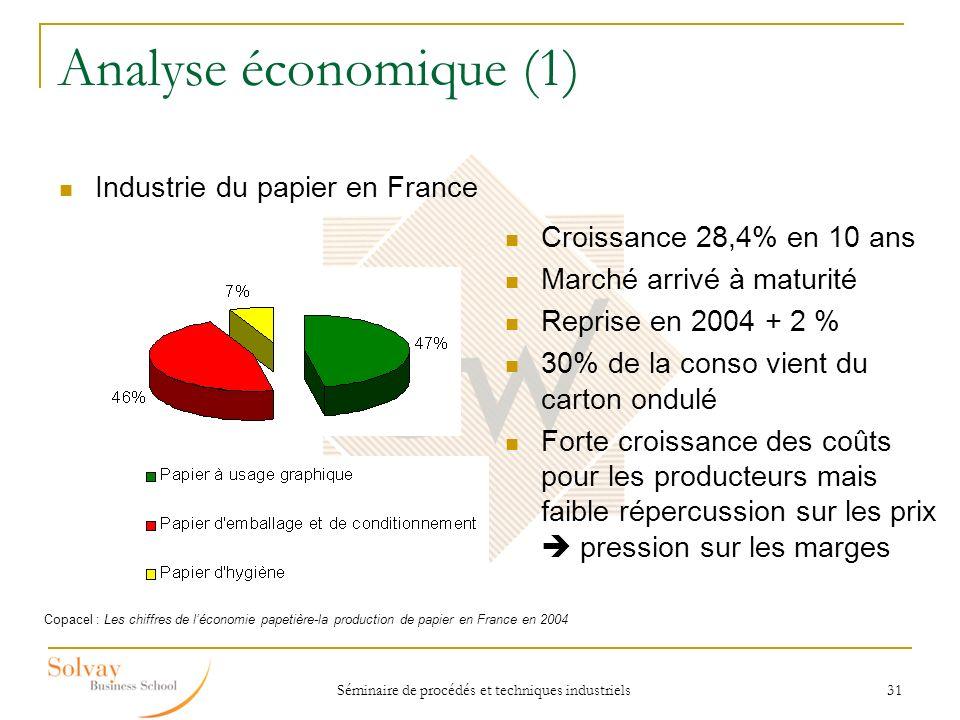 Séminaire de procédés et techniques industriels 31 Analyse économique (1) Croissance 28,4% en 10 ans Marché arrivé à maturité Reprise en 2004 + 2 % 30