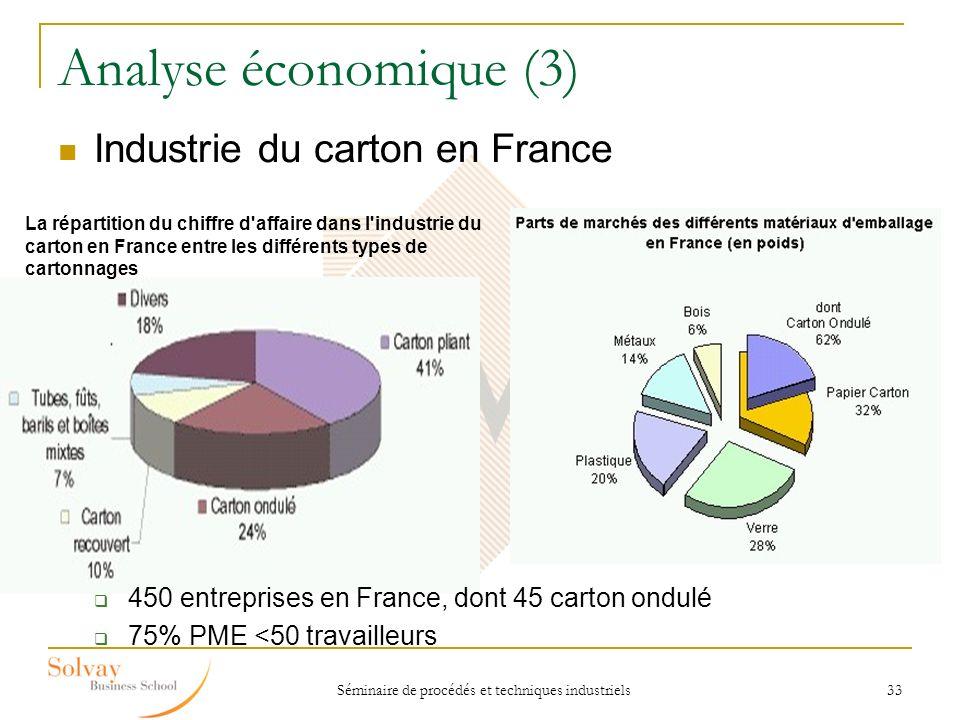 Séminaire de procédés et techniques industriels 33 Analyse économique (3) Industrie du carton en France 450 entreprises en France, dont 45 carton ondu