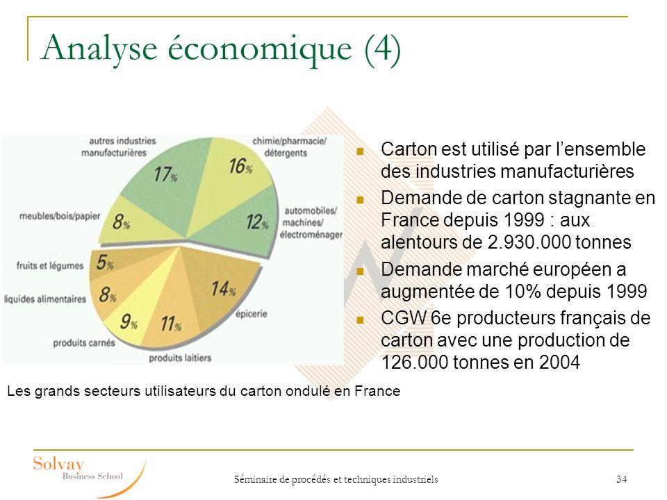 Séminaire de procédés et techniques industriels 34 Analyse économique (4) Carton est utilisé par lensemble des industries manufacturières Demande de c
