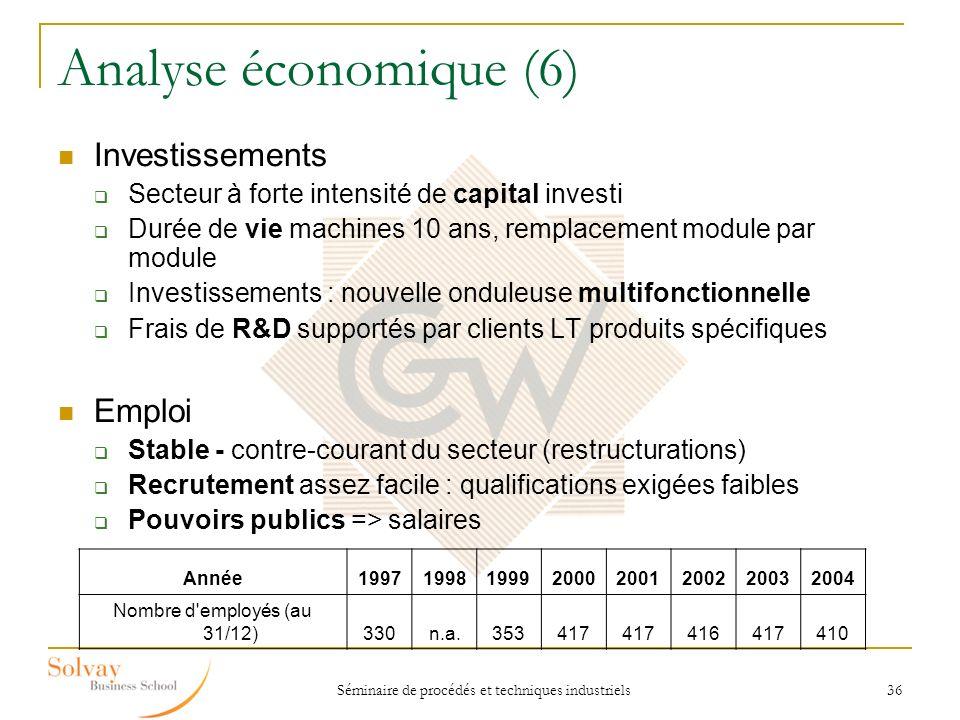 Séminaire de procédés et techniques industriels 36 Analyse économique (6) Investissements Secteur à forte intensité de capital investi Durée de vie ma