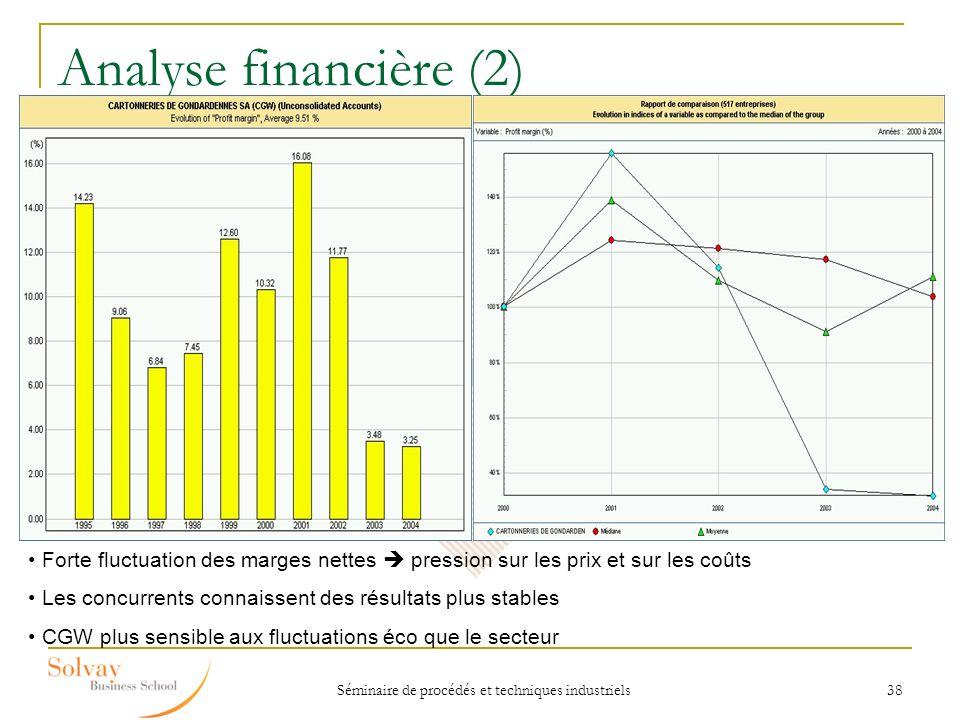 Séminaire de procédés et techniques industriels 38 Analyse financière (2) Forte fluctuation des marges nettes pression sur les prix et sur les coûts L