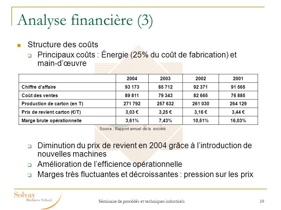 Séminaire de procédés et techniques industriels 39 Analyse financière (3) Structure des coûts Principaux coûts : Énergie (25% du coût de fabrication)