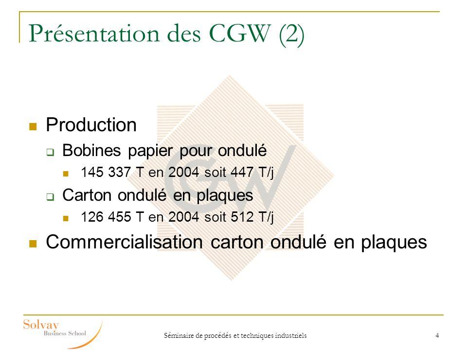 Séminaire de procédés et techniques industriels 4 Présentation des CGW (2) Production Bobines papier pour ondulé 145 337 T en 2004 soit 447 T/j Carton