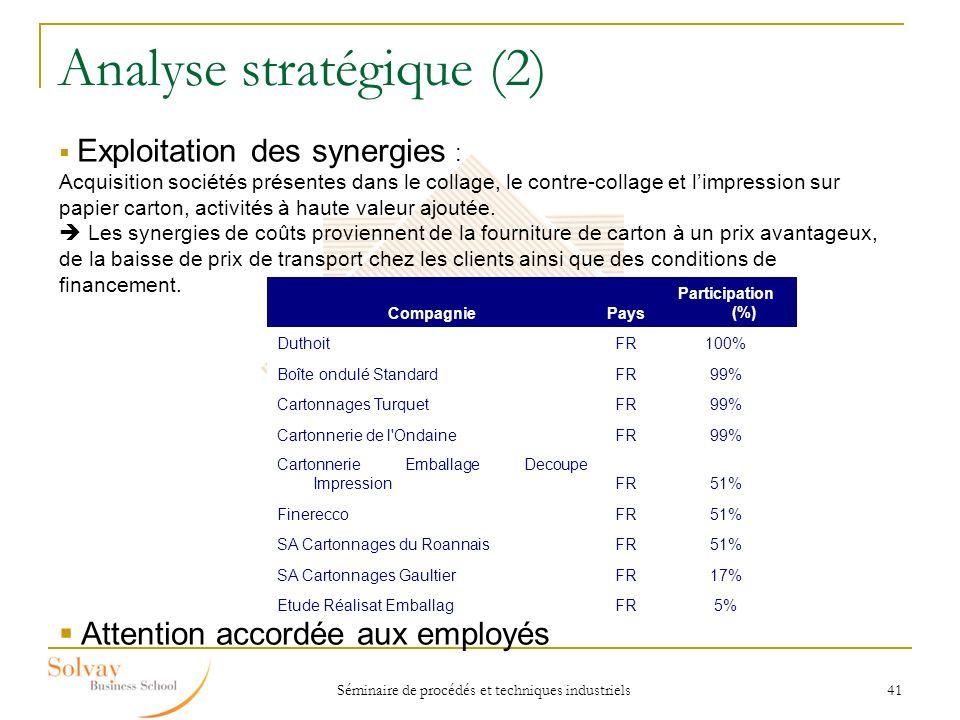 Séminaire de procédés et techniques industriels 41 Analyse stratégique (2) Exploitation des synergies : Acquisition sociétés présentes dans le collage