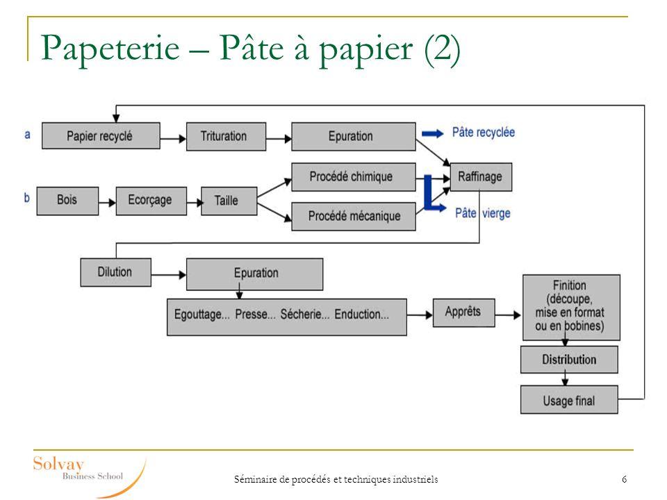 Séminaire de procédés et techniques industriels 6 Papeterie – Pâte à papier (2)