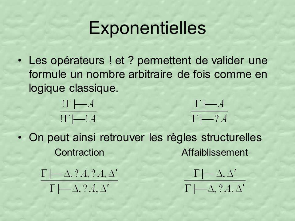 Exponentielles Les opérateurs .et .