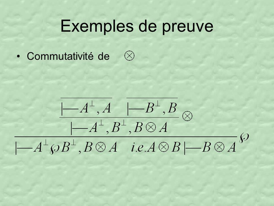 Exemples de preuve Commutativité de