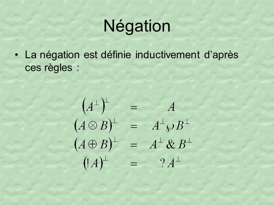 Négation La négation est définie inductivement daprès ces règles :