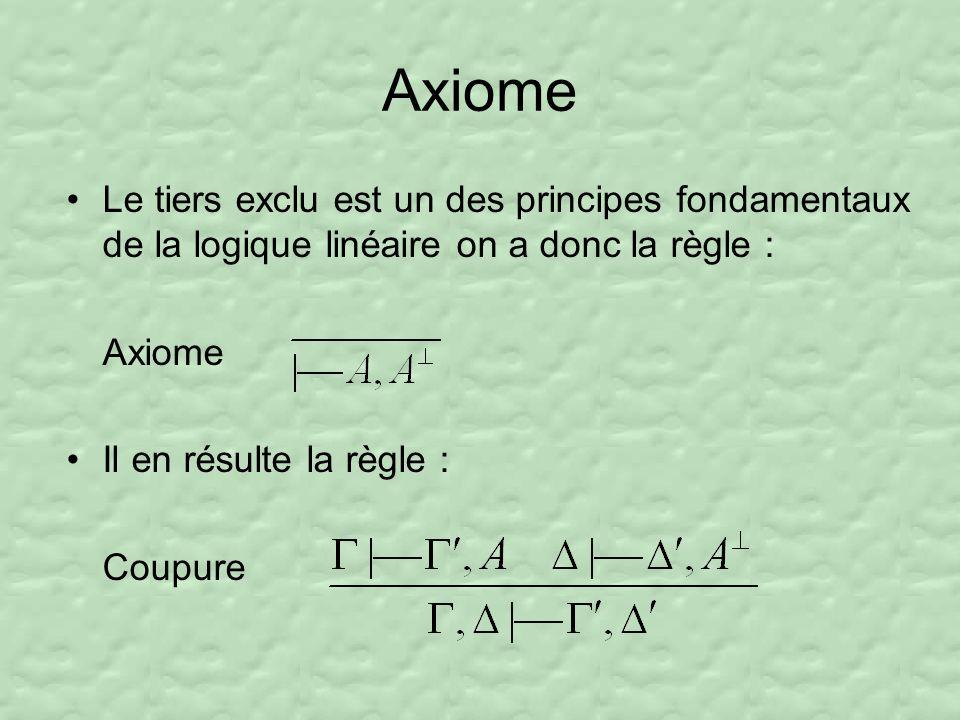 Le tiers exclu est un des principes fondamentaux de la logique linéaire on a donc la règle : Axiome Il en résulte la règle : Coupure Axiome