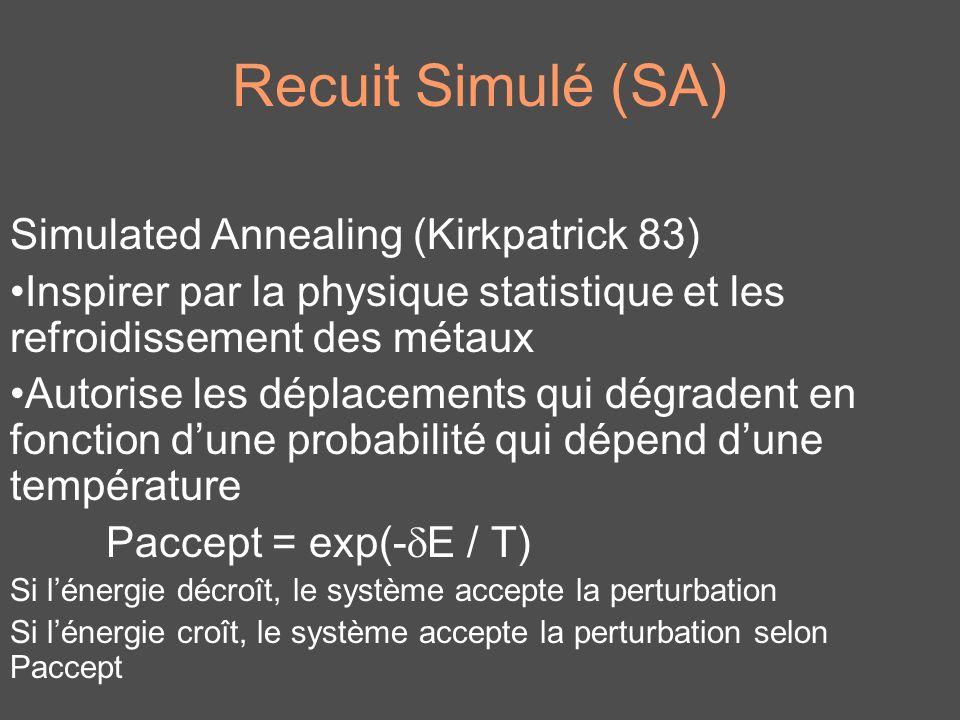 Recuit Simulé (SA) Simulated Annealing (Kirkpatrick 83) Inspirer par la physique statistique et les refroidissement des métaux Autorise les déplacemen