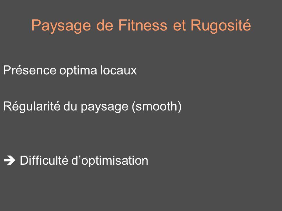 Paysage de Fitness et Rugosité Présence optima locaux Régularité du paysage (smooth) Difficulté doptimisation