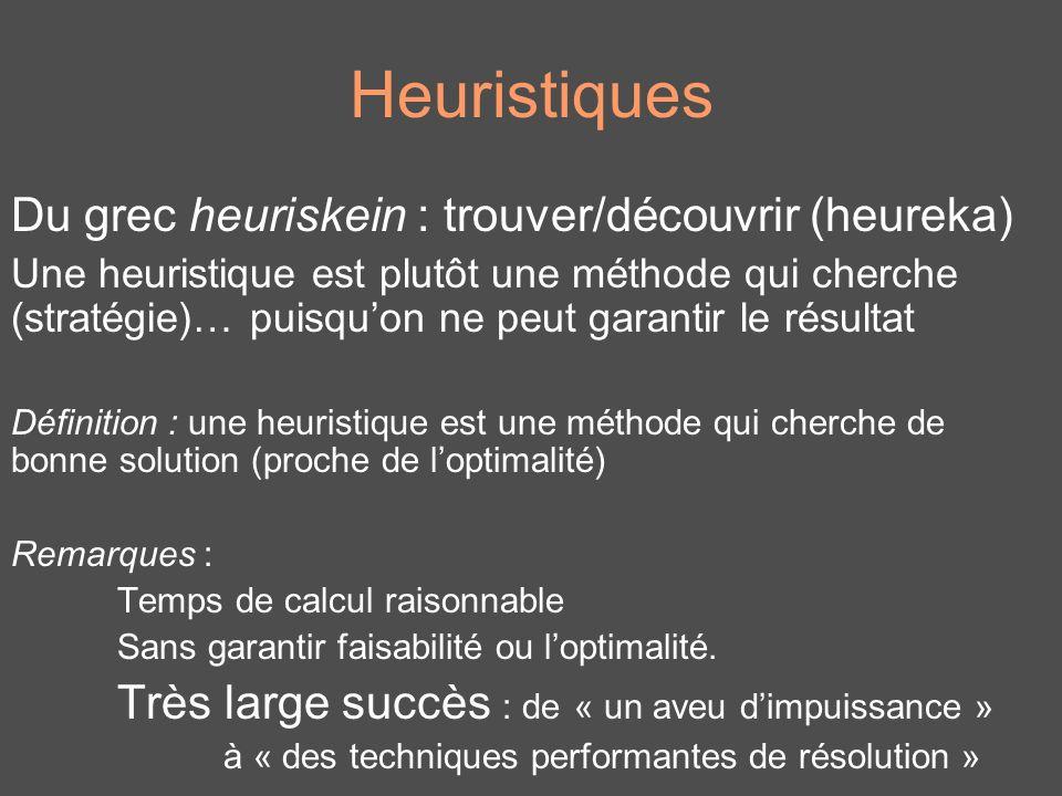 Heuristiques Exemple (très) naïf : lénumération Sur le TSP N villes : (N-1)!/2 solutions possibles Si N=20 prend 1 heure de calcul N=21 prend 20 heures N=22 prend 17,5 jours N=25 prend 6 siècles !