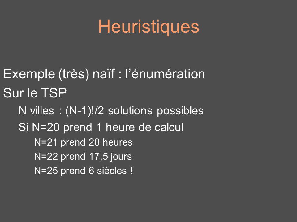 Métaheuristiques Classification : –Méthodes exactes de construction : branch and bound, simplex –Algorithme évolutifs : Algo.