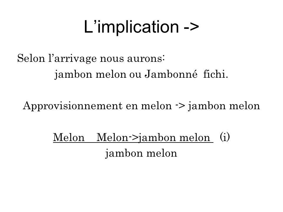 Limplication -> Selon larrivage nous aurons: jambon melon ou Jambonné fichi. Approvisionnement en melon -> jambon melon Melon Melon->jambon melon (i)